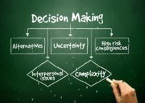 Factors Affecting Decision Making Process of Consumer