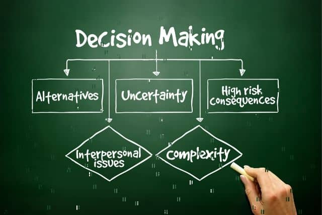 Decision Making Process of Consumer