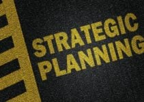 Strategic Management – Meaning, Features and Important Concepts