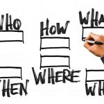 questions-who-what-how-why-where-planning