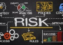 Enterprise Risk Management Strategy & Protecting Your Corporate Website
