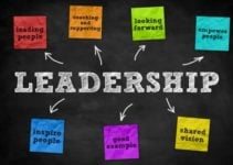 15 Powerful Quotes on Leadership