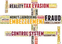 How to Handle Embezzlement Within a Company?
