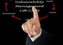 What is Vulnerability Management? Implementation Of Vulnerability Management