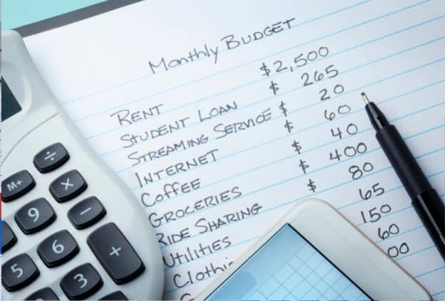 Budget for Your Expenses
